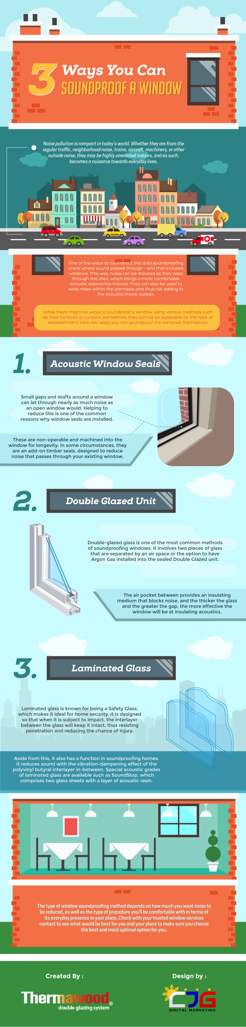 how to soundproof windows